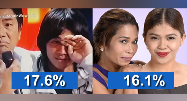 carrot man wowowin tv ratings