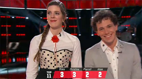 The Voice Results Tonight Emily Keener Eliminated